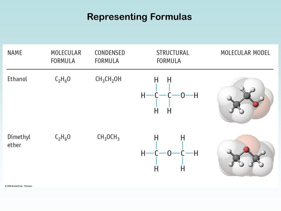 Representing Formulas