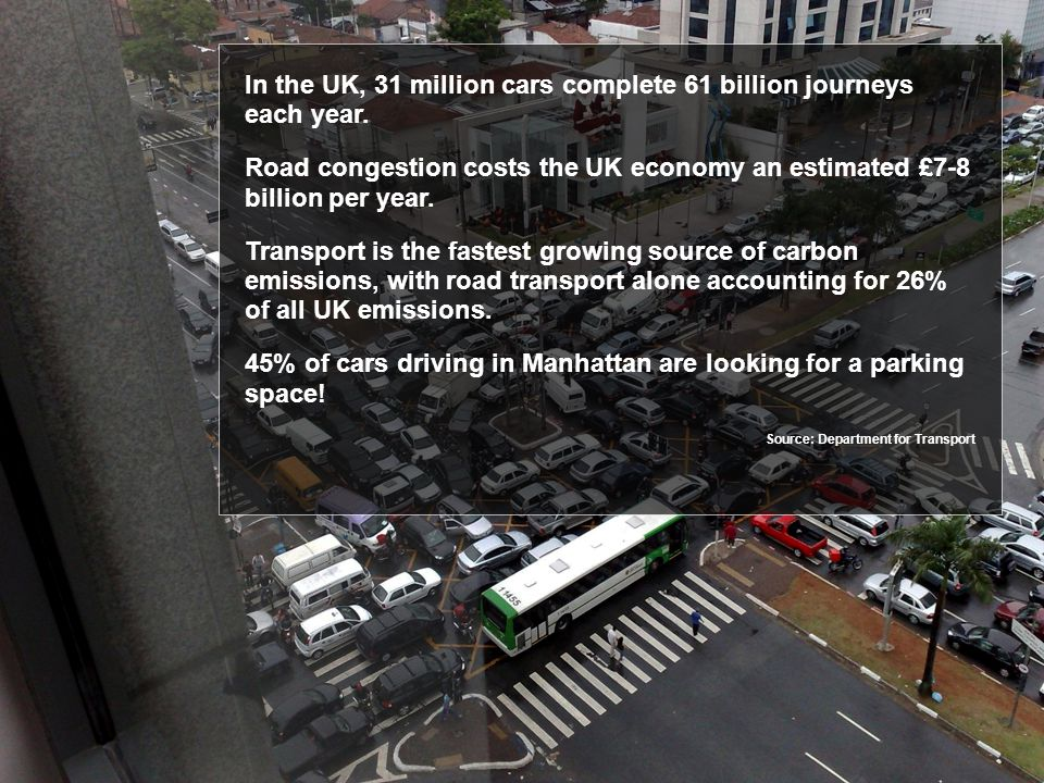 In the UK, 31 million cars complete 61 billion journeys each year. Road congestion costs the UK economy an estimated £7-8 billion per year. Transport