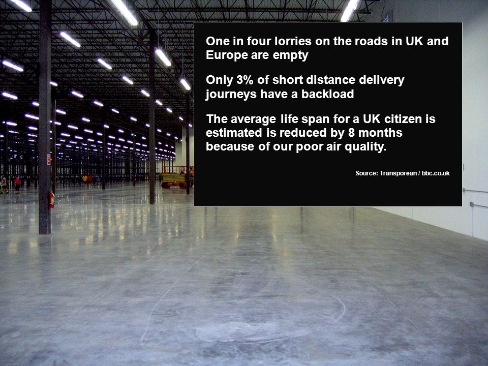 One in four lorries on the roads in UK and Europe are empty Only 3% of short distance delivery journeys have a backload The average life span for a UK