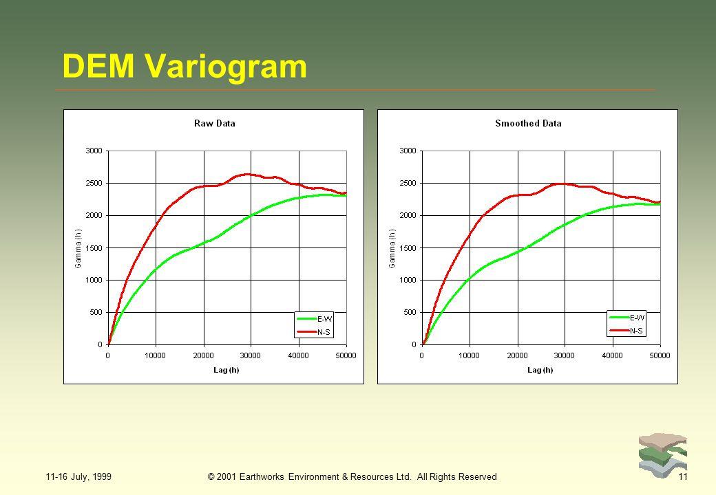 11-16 July, 1999© 2001 Earthworks Environment & Resources Ltd. All Rights Reserved11 DEM Variogram