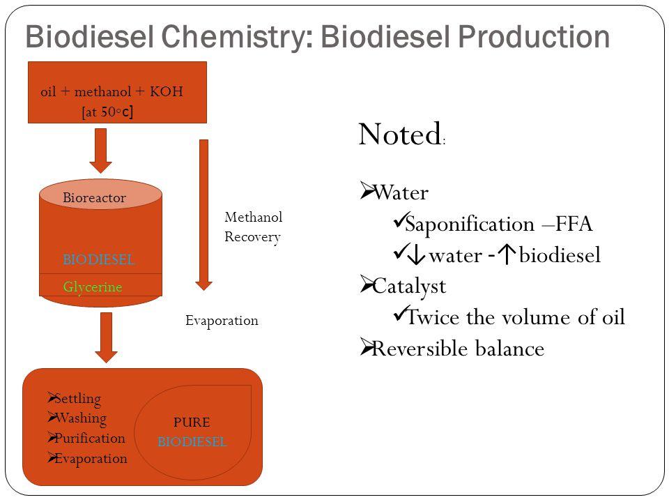Biodiesel Chemistry: Biodiesel Production oil + methanol + KOH [at 50 ◦c] Bioreactor  Settling  Washing  Purification  Evaporation PURE BIODIESEL
