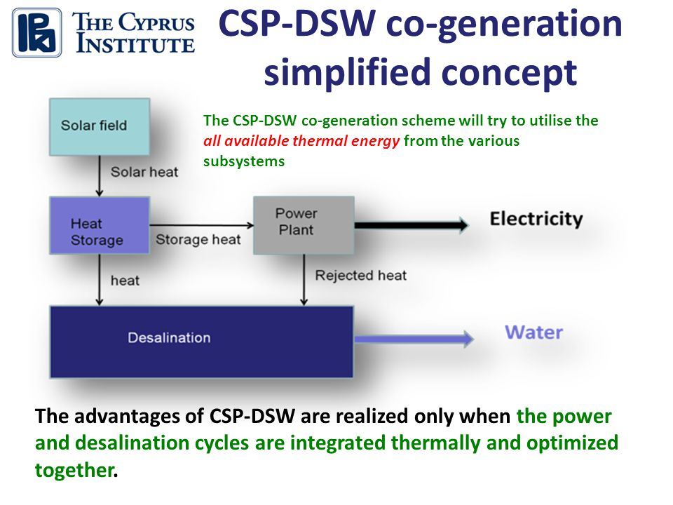 The advantages of CSP-DSW are realized only when the power and desalination cycles are integrated thermally and optimized together.