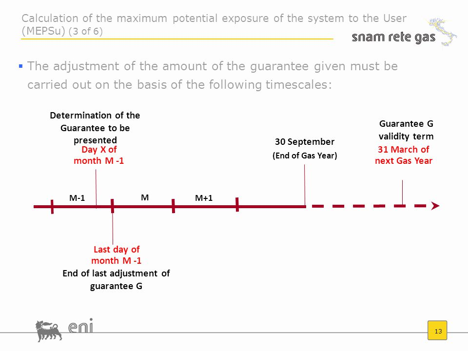 13 Day X of month M -1 M-1M+1 M Last day of month M -1 Determination of the Guarantee to be presented End of last adjustment of guarantee G 30 September (End of Gas Year) 31 March of next Gas Year Guarantee G validity term  The adjustment of the amount of the guarantee given must be carried out on the basis of the following timescales: Calculation of the maximum potential exposure of the system to the User (MEPSu) (3 of 6)