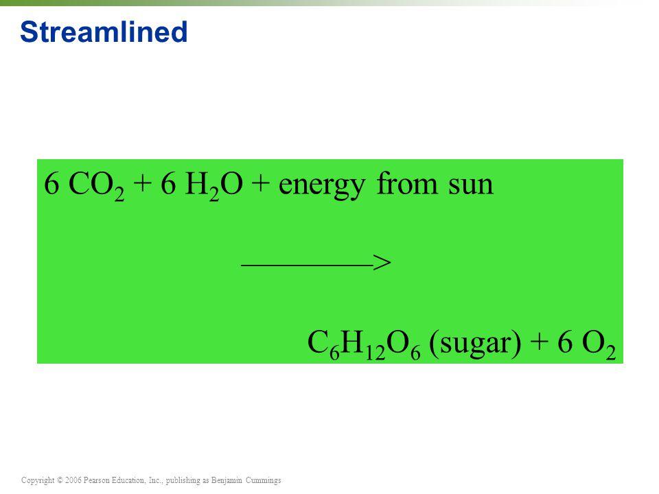 Copyright © 2006 Pearson Education, Inc., publishing as Benjamin Cummings Streamlined 6 CO 2 + 6 H 2 O + energy from sun ————> C 6 H 12 O 6 (sugar) + 6 O 2