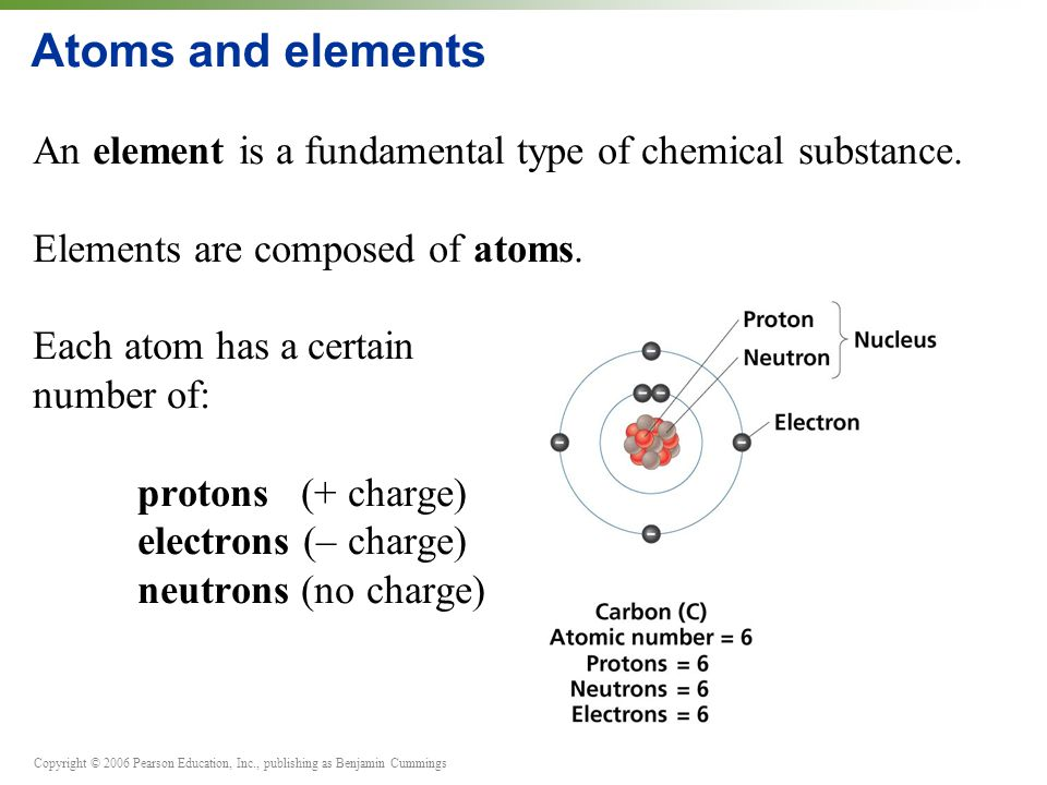 Copyright © 2006 Pearson Education, Inc., publishing as Benjamin Cummings Atoms and elements An element is a fundamental type of chemical substance.