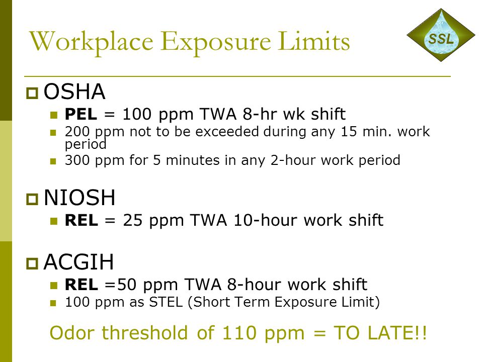 Workplace Exposure Limits  OSHA PEL = 100 ppm TWA 8-hr wk shift 200 ppm not to be exceeded during any 15 min. work period 300 ppm for 5 minutes in an