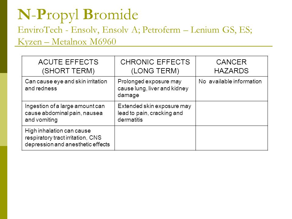 N-Propyl Bromide EnviroTech - Ensolv, Ensolv A; Petroferm – Lenium GS, ES; Kyzen – Metalnox M6960 ACUTE EFFECTS (SHORT TERM) CHRONIC EFFECTS (LONG TER