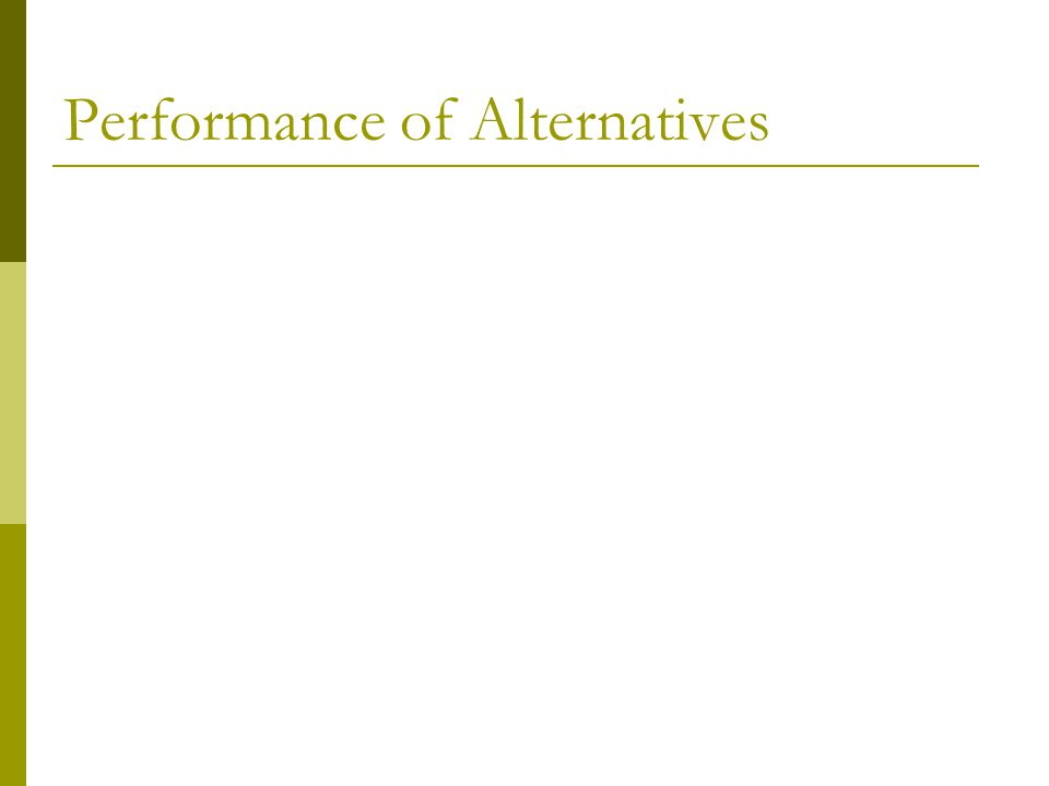 Performance of Alternatives
