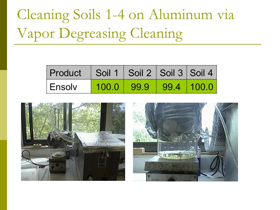 Cleaning Soils 1-4 on Aluminum via Vapor Degreasing Cleaning ProductSoil 1Soil 2Soil 3Soil 4 Ensolv100.099.999.4100.0