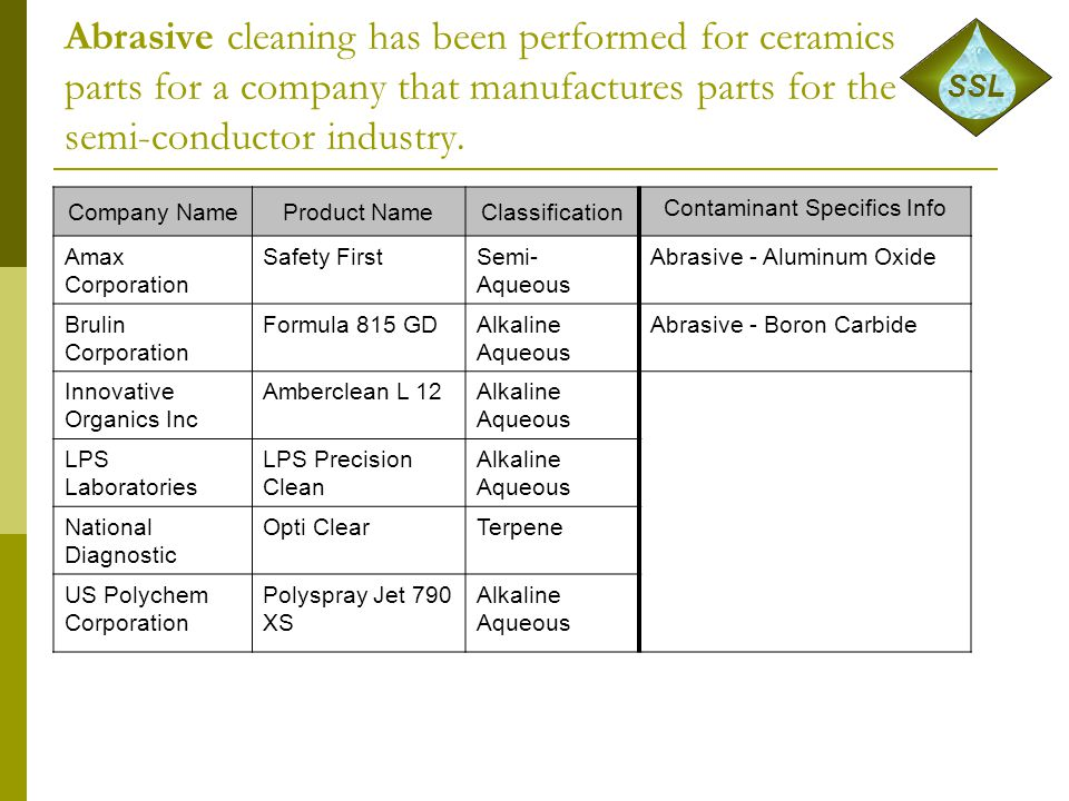 Abrasive cleaning has been performed for ceramics parts for a company that manufactures parts for the semi-conductor industry.
