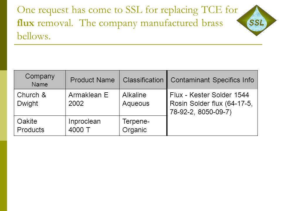 One request has come to SSL for replacing TCE for flux removal.
