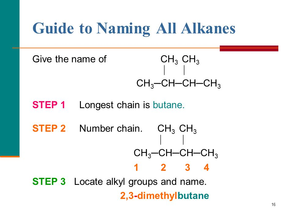16 Guide to Naming All Alkanes Give the name of CH 3 CH 3  CH 3 ─CH─CH─CH 3 STEP 1 Longest chain is butane. STEP 2 Number chain. CH 3 CH 3  CH 3 ─CH