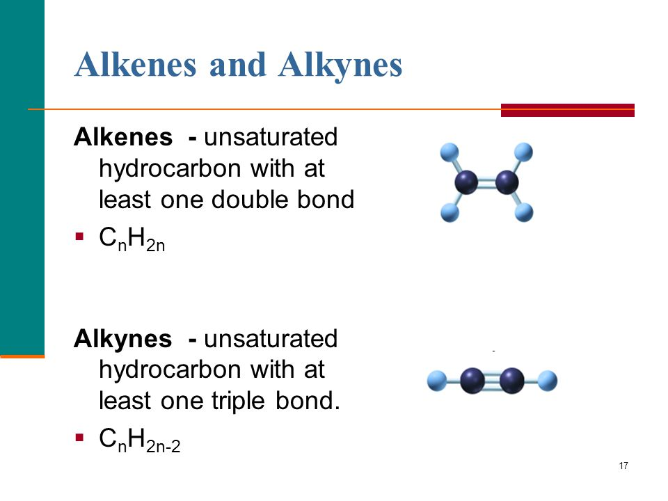 17 Alkenes and Alkynes Alkenes - unsaturated hydrocarbon with at least one double bond  C n H 2n Alkynes - unsaturated hydrocarbon with at least one