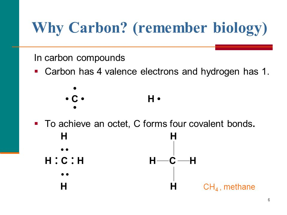 6 Why Carbon? (remember biology) In carbon compounds  Carbon has 4 valence electrons and hydrogen has 1. C H  To achieve an octet, C forms four cova