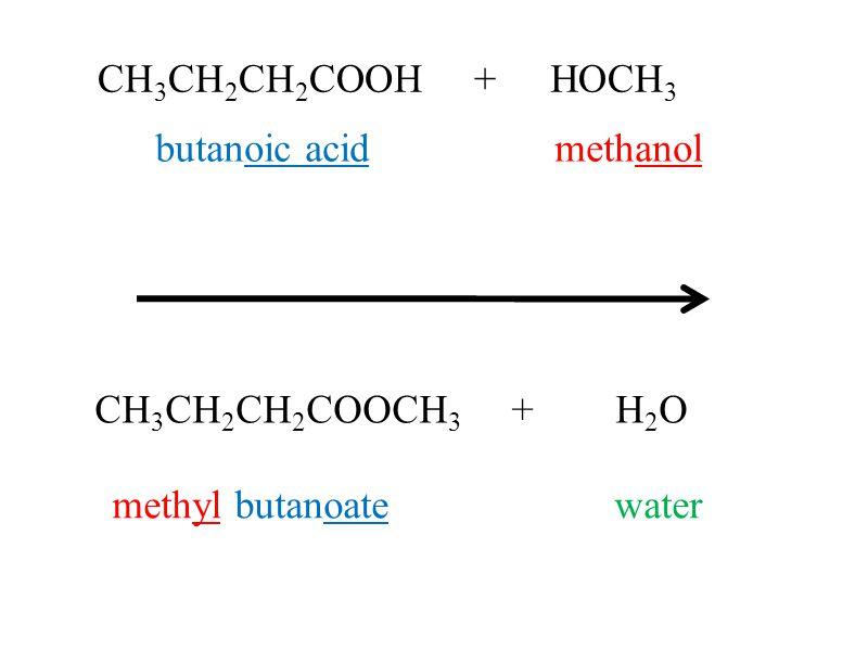 CH 3 CH 2 CH 2 CO + OCH 3 butanoic acid methanol CH 3 CH 2 CH 2 COOCH 3 + H 2 O methyl butanoate water OHH