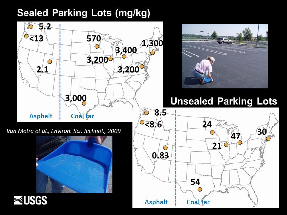 5.2 <13 2.1 3,000 570 3,200 3,400 3,200 1,3000 Sealed Parking Lots (mg/kg) Unsealed Parking Lots AsphaltCoal tar 8.5 <8.6 0.83 54 24 21 47 30 AsphaltCoal tar Van Metre et al., Environ.