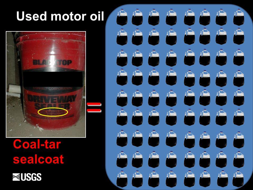 Coal-tar sealcoat Used motor oil =