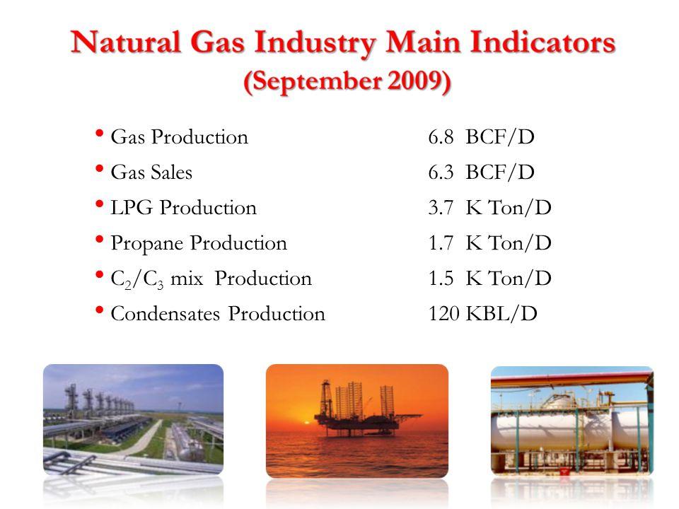 Gas Production 6.8 BCF/D Gas Sales 6.3 BCF/D LPG Production 3.7 K Ton/D Propane Production 1.7 K Ton/D C 2 /C 3 mix Production 1.5 K Ton/D Condensates