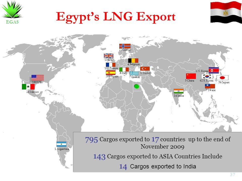 EGAS 37 Egypt's LNG Export 3 Italy 190 US 7 Twain 1 Turkey 26 Mexico 13 UK 300 Spain 100 France 56 Japan 62 S. Korea 14 India 7 Greece 2 Norway 4 Belg