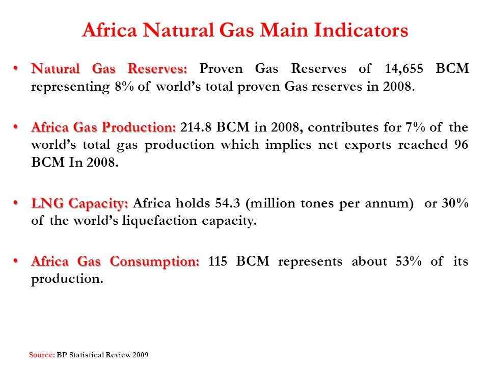 Africa Natural Gas Main Indicators Natural Gas Reserves: Natural Gas Reserves: Proven Gas Reserves of 14,655 BCM representing 8% of world's total prov