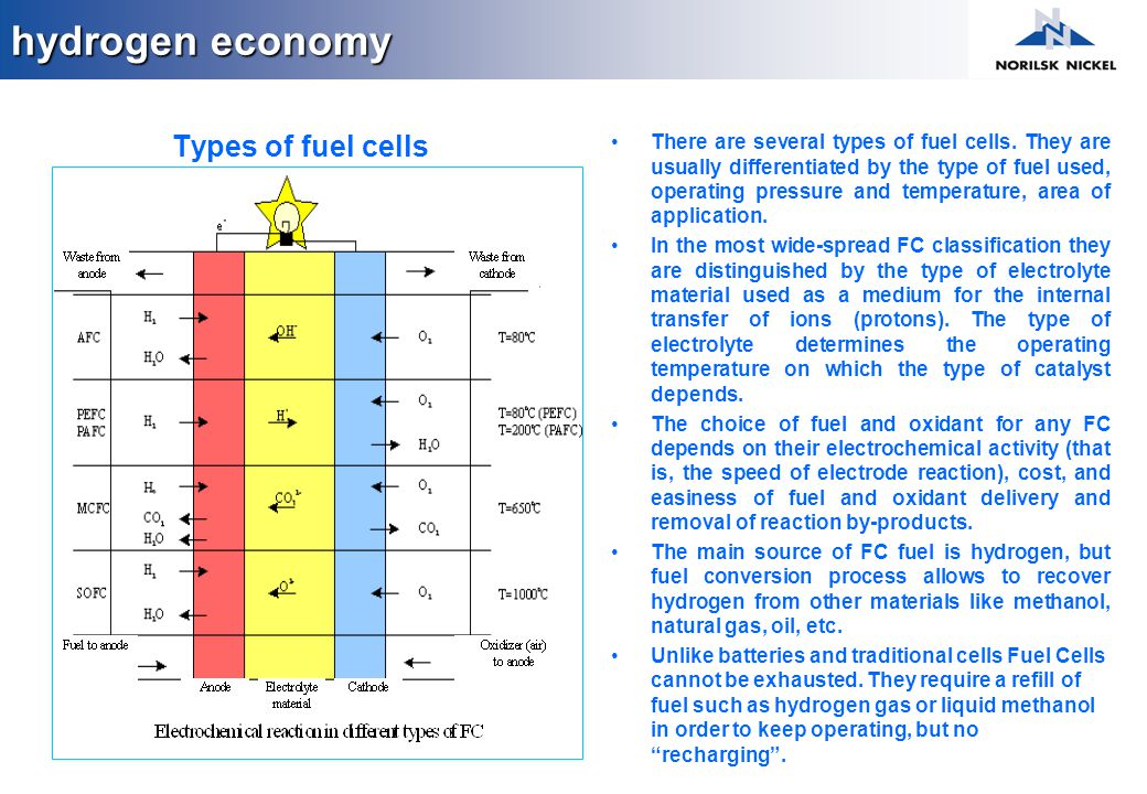 Types of fuel cells There are several types of fuel cells. They are usually differentiated by the type of fuel used, operating pressure and temperatur
