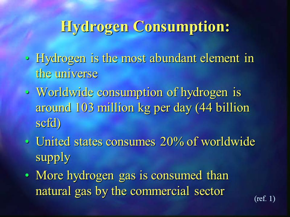 Hydrogen Consumption: Hydrogen is the most abundant element in the universeHydrogen is the most abundant element in the universe Worldwide consumption of hydrogen is around 103 million kg per day (44 billion scfd)Worldwide consumption of hydrogen is around 103 million kg per day (44 billion scfd) United states consumes 20% of worldwide supplyUnited states consumes 20% of worldwide supply More hydrogen gas is consumed than natural gas by the commercial sectorMore hydrogen gas is consumed than natural gas by the commercial sector (ref.