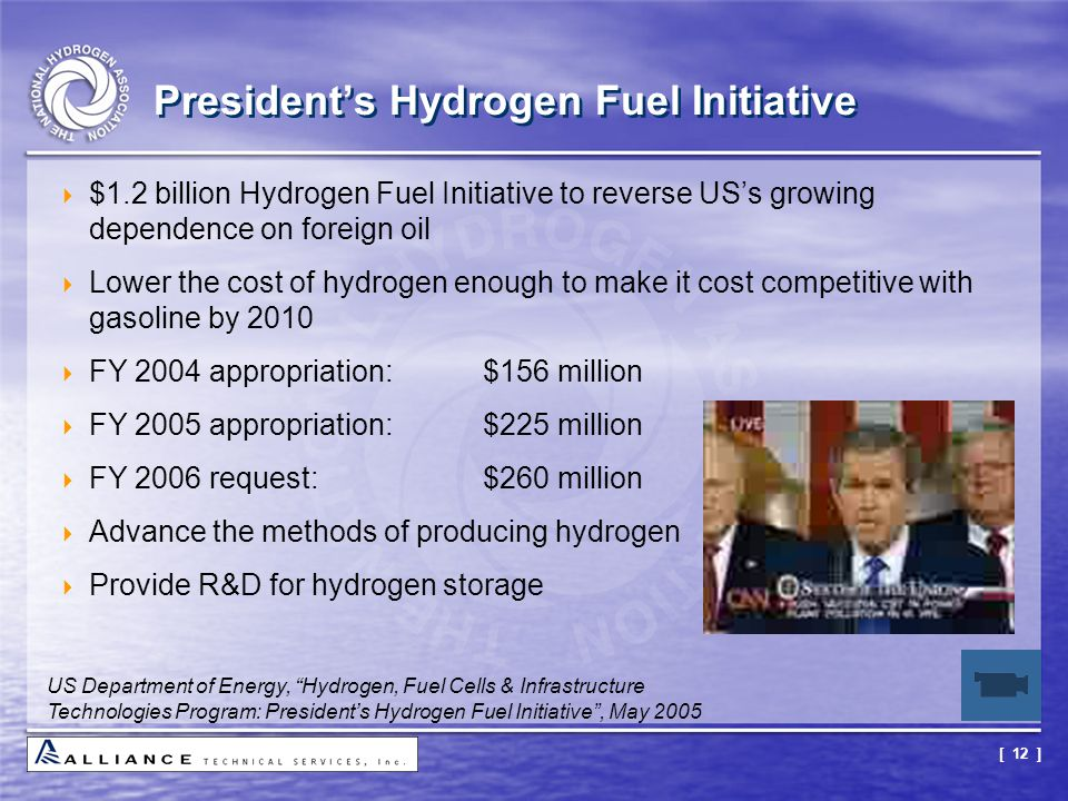 [ 12 ]  $1.2 billion Hydrogen Fuel Initiative to reverse US's growing dependence on foreign oil  Lower the cost of hydrogen enough to make it cost c