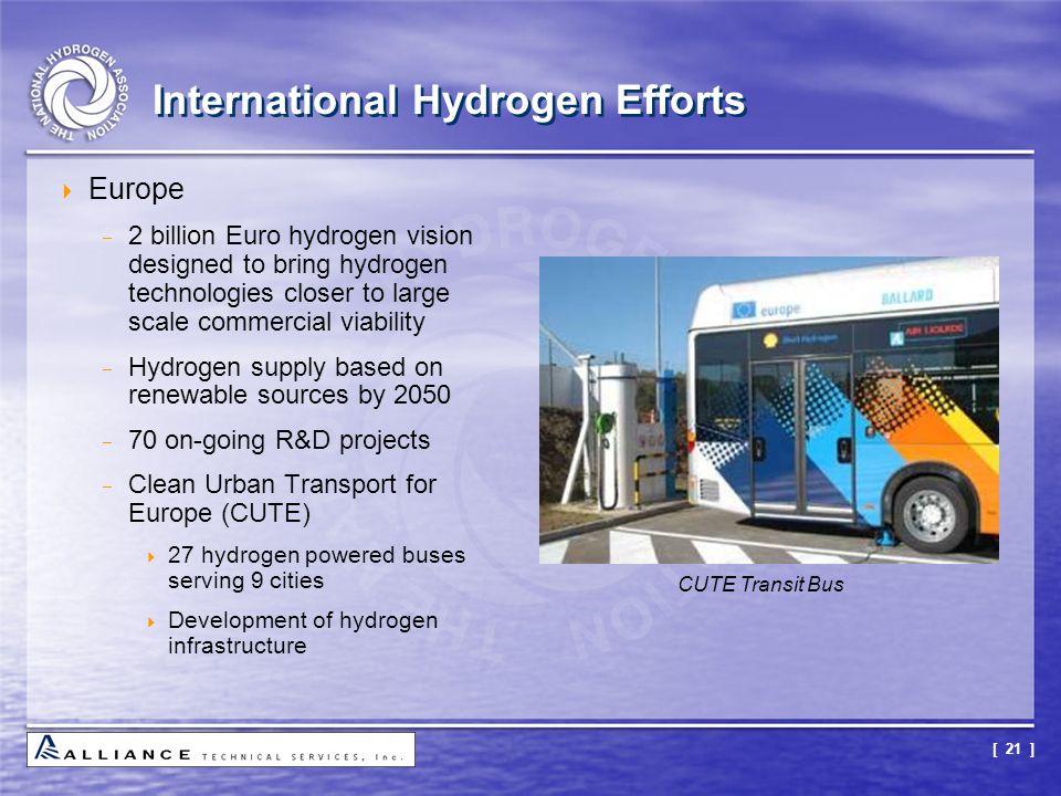 [ 21 ] International Hydrogen Efforts  Europe  2 billion Euro hydrogen vision designed to bring hydrogen technologies closer to large scale commerci