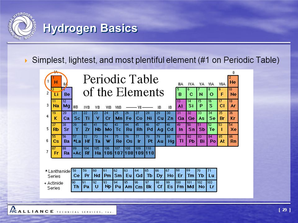 [ 29 ] Hydrogen Basics  Simplest, lightest, and most plentiful element (#1 on Periodic Table)