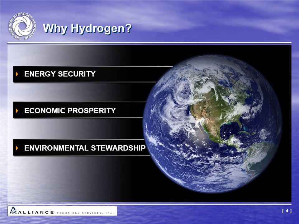 [ 4 ] Why Hydrogen?  ENVIRONMENTAL STEWARDSHIP  ENERGY SECURITY  ECONOMIC PROSPERITY