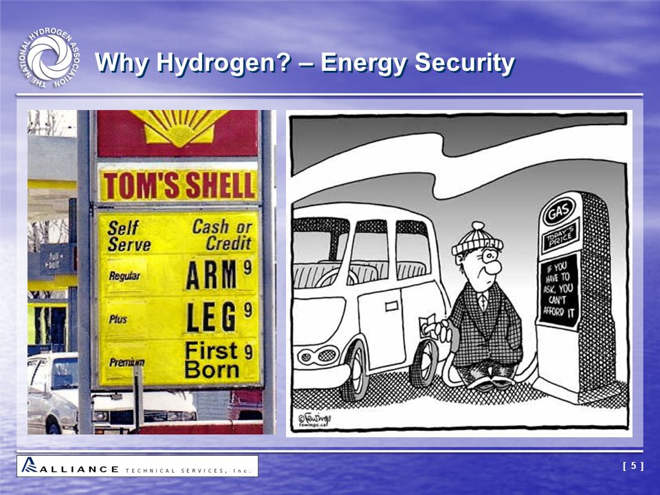 [ 5 ] Why Hydrogen? – Energy Security