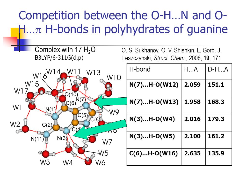 Competition between the O-H…N and O- H…  H-bonds in polyhydrates of guanine H-bondH…AD-H…A N(7)…H-O(W12)2.059151.1 N(7)…H-O(W13)1.958168.3 N(3)…H-O(W