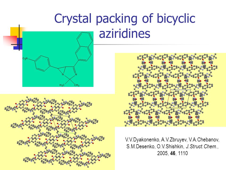 Crystal packing of bicyclic aziridines V.V.Dyakonenko, A.V.Zbruyev, V.A.Chebanov, S.M.Desenko, O.V.Shishkin, J.Struct.Chem., 2005, 46, 1110