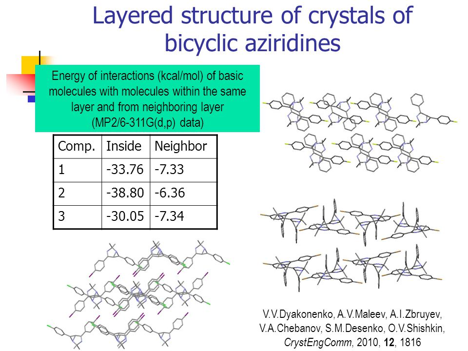 Layered structure of crystals of bicyclic aziridines Comp.InsideNeighbor 1-33.76-7.33 2-38.80-6.36 3-30.05-7.34 Energy of interactions (kcal/mol) of b