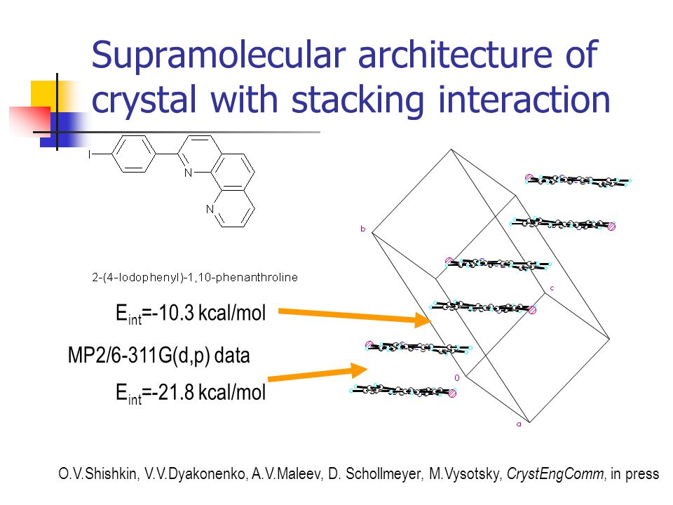Supramolecular architecture of crystal with stacking interaction E int =-21.8 kcal/mol E int =-10.3 kcal/mol MP2/6-311G(d,p) data O.V.Shishkin, V.V.Dy