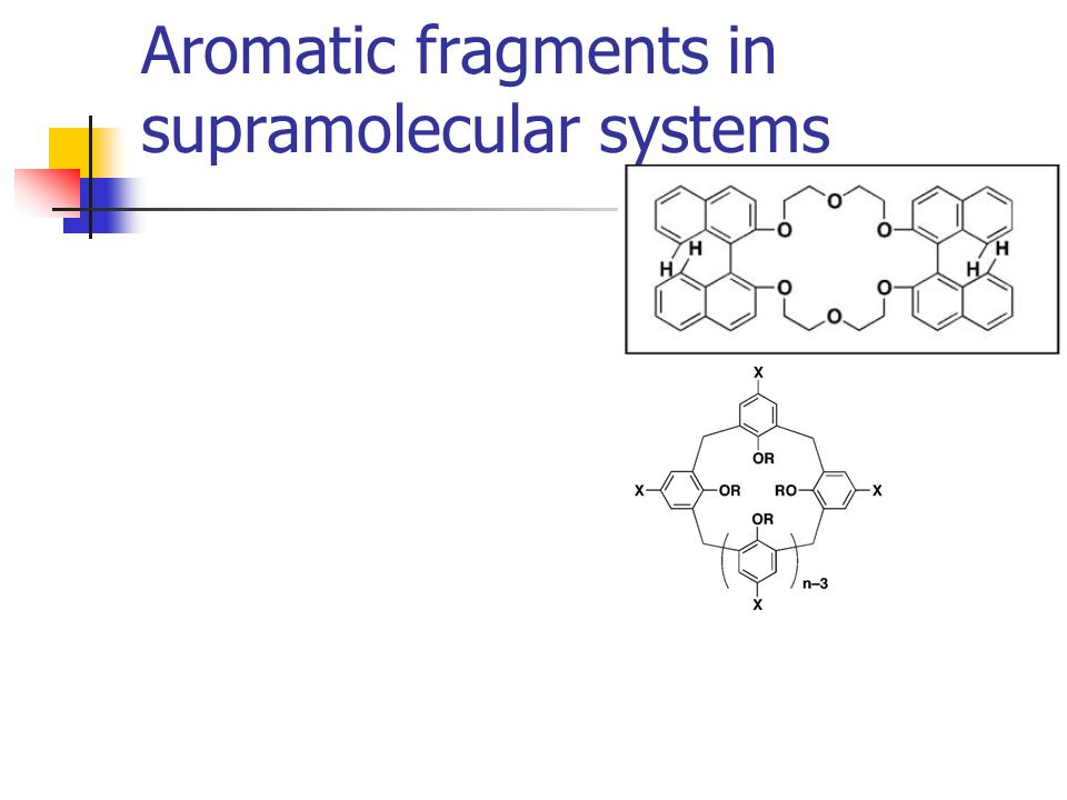 Aromatic fragments in supramolecular systems