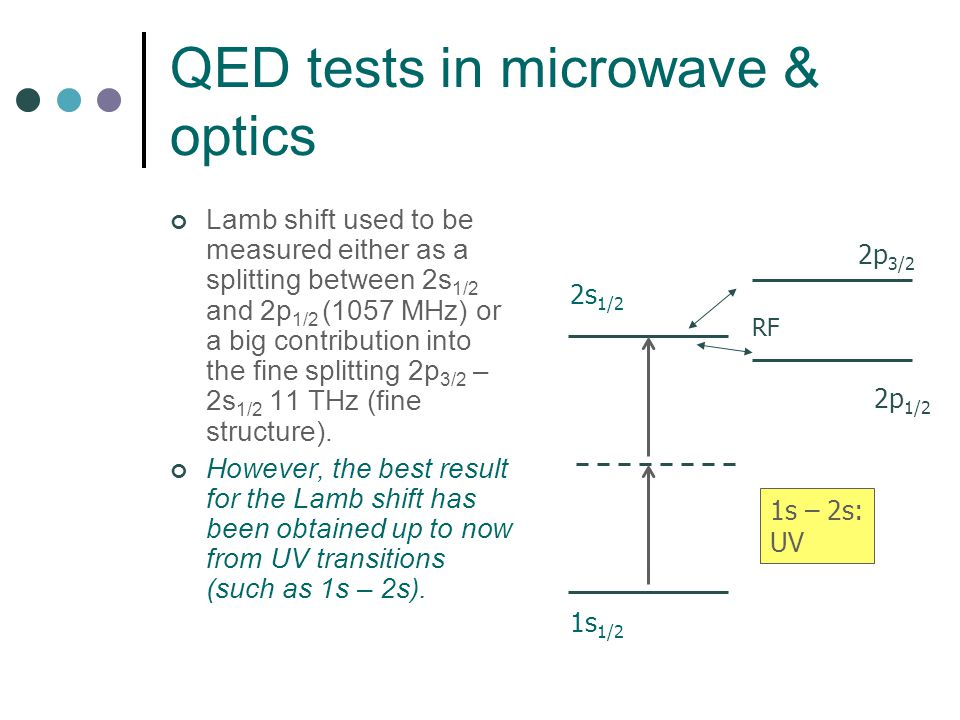 QED tests in microwave & optics Lamb shift used to be measured either as a splitting between 2s 1/2 and 2p 1/2 (1057 MHz) or a big contribution into the fine splitting 2p 3/2 – 2s 1/2 11 THz (fine structure).