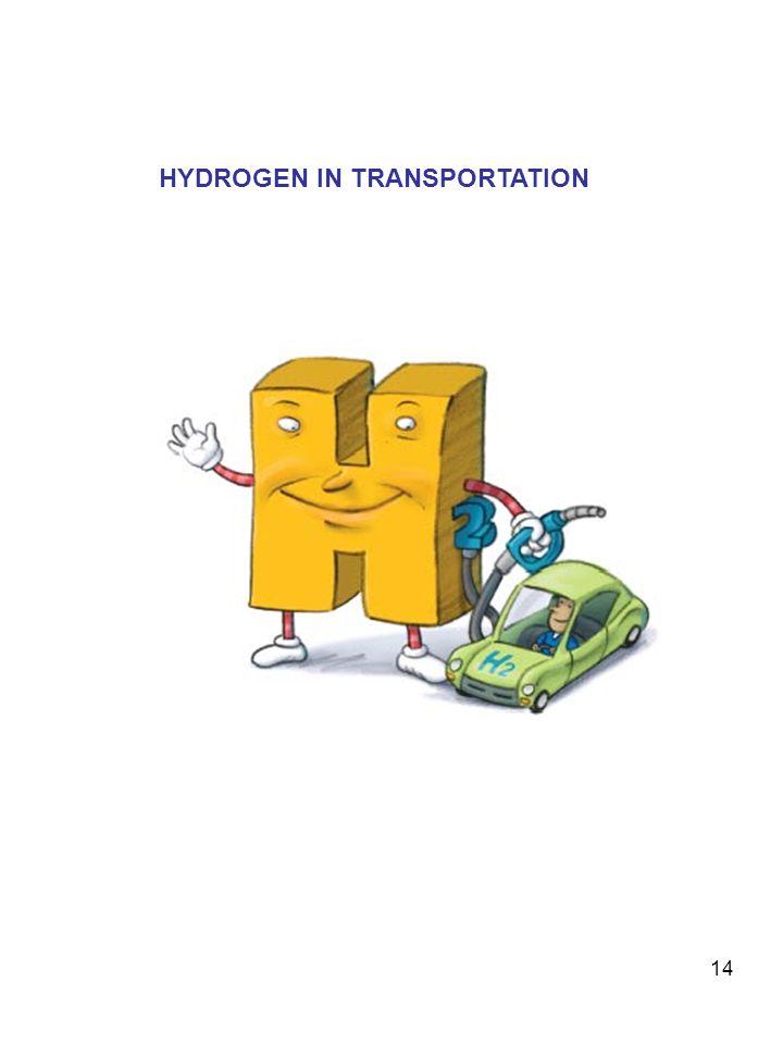 14 HYDROGEN IN TRANSPORTATION