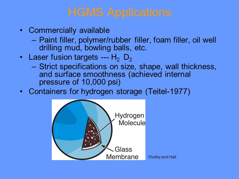 Why Use HGMS for Hydrogen Storage.