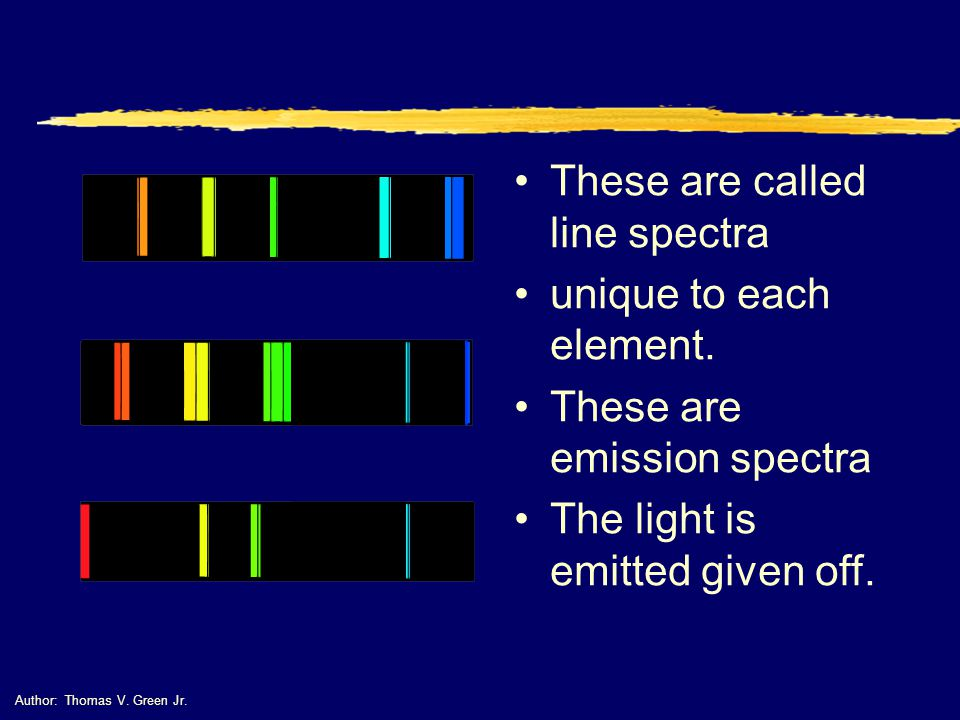 These are called line spectra unique to each element.