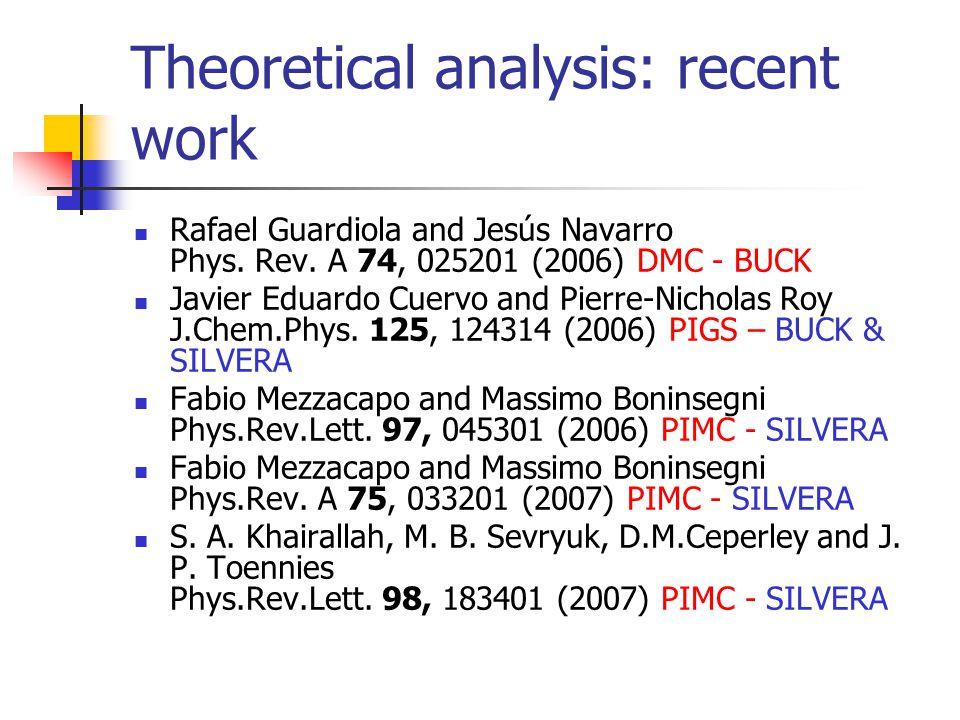 Theoretical analysis: recent work Rafael Guardiola and Jesús Navarro Phys.