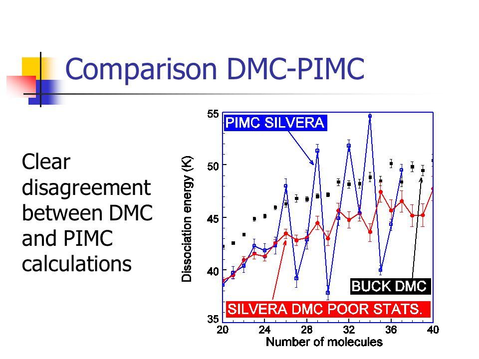 Comparison DMC-PIMC Clear disagreement between DMC and PIMC calculations