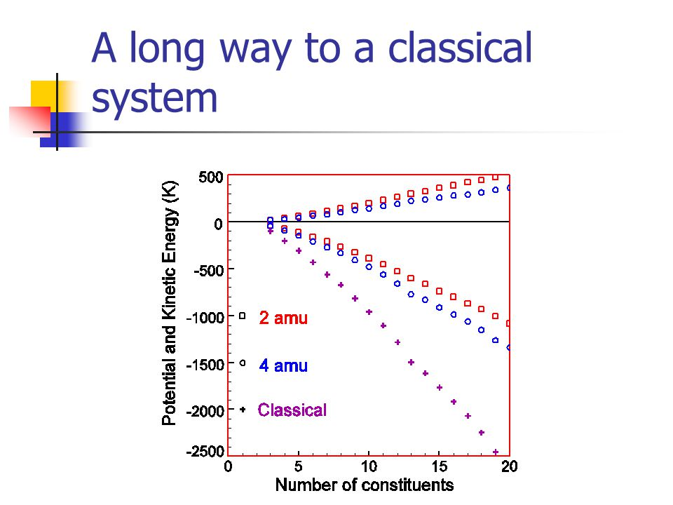 A long way to a classical system