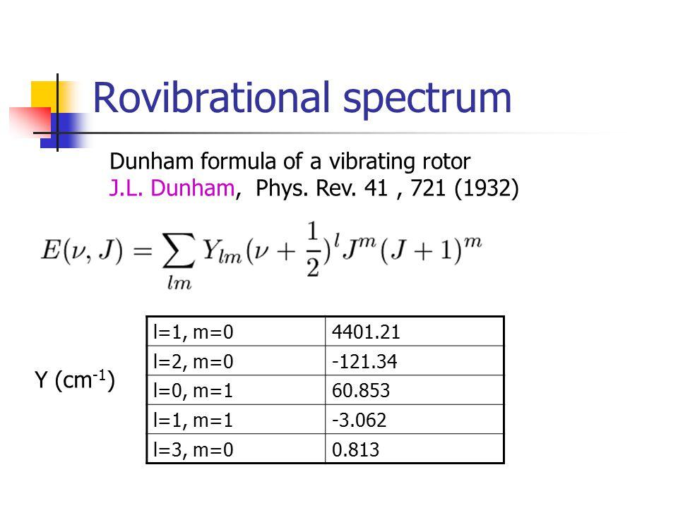 Rovibrational spectrum Dunham formula of a vibrating rotor J.L.