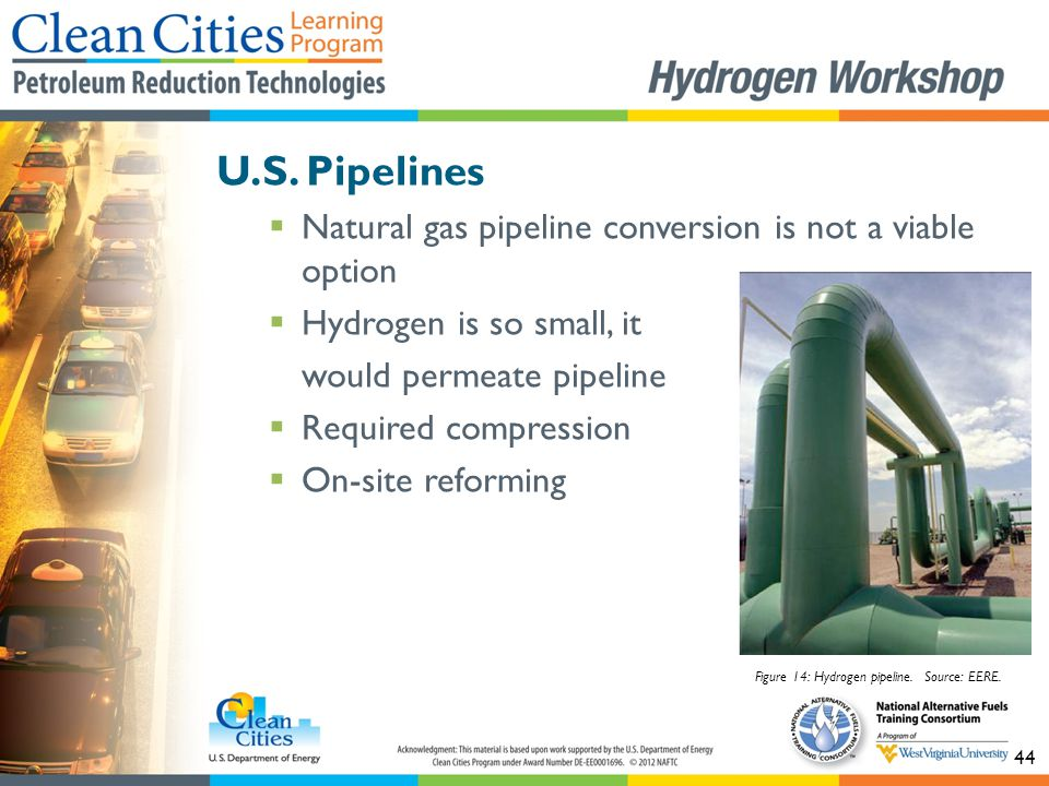 44 U.S. Pipelines  Natural gas pipeline conversion is not a viable option  Hydrogen is so small, it would permeate pipeline  Required compression 