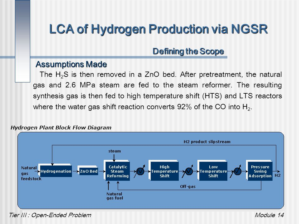 Tier III : Open-Ended ProblemModule 14 LCA of Hydrogen Production via NGSR Assumptions Made Hydrogen Plant Block Flow Diagram The H 2 S is then remove