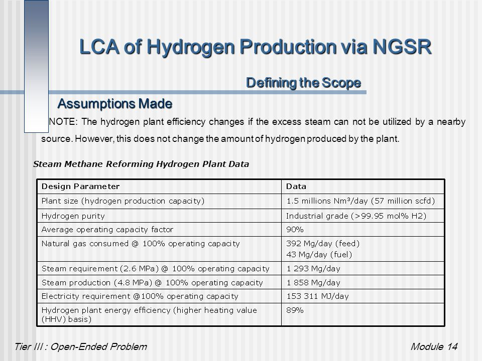 Tier III : Open-Ended ProblemModule 14 LCA of Hydrogen Production via NGSR Assumptions Made Steam Methane Reforming Hydrogen Plant Data NOTE: The hydr