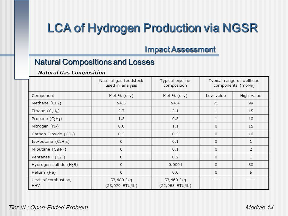 Tier III : Open-Ended ProblemModule 14 LCA of Hydrogen Production via NGSR Impact Assessment Natural Compositions and Losses Natural gas feedstock use