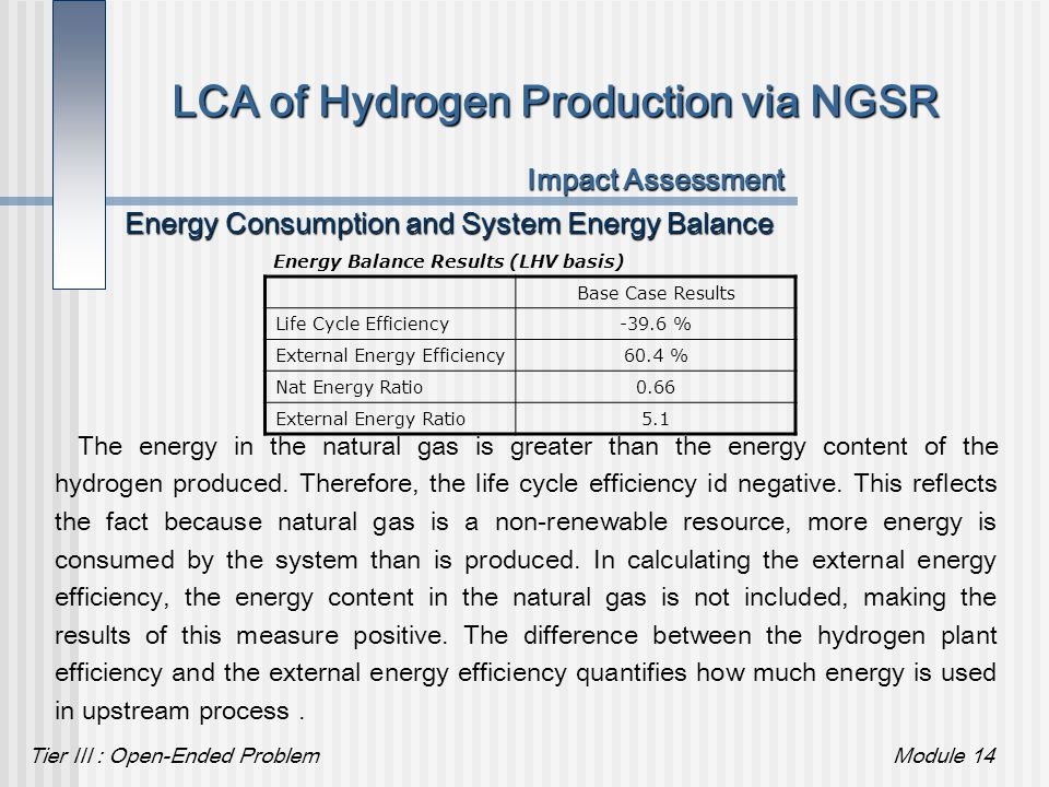 Tier III : Open-Ended ProblemModule 14 LCA of Hydrogen Production via NGSR Impact Assessment Energy Consumption and System Energy Balance Energy Balan