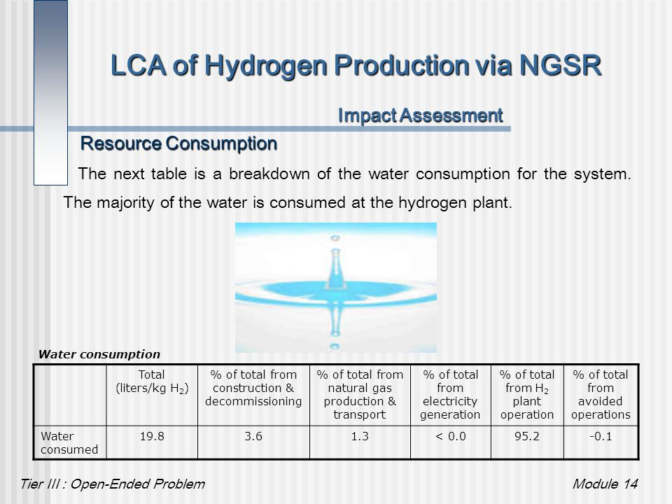 Tier III : Open-Ended ProblemModule 14 LCA of Hydrogen Production via NGSR Impact Assessment Resource Consumption The next table is a breakdown of the